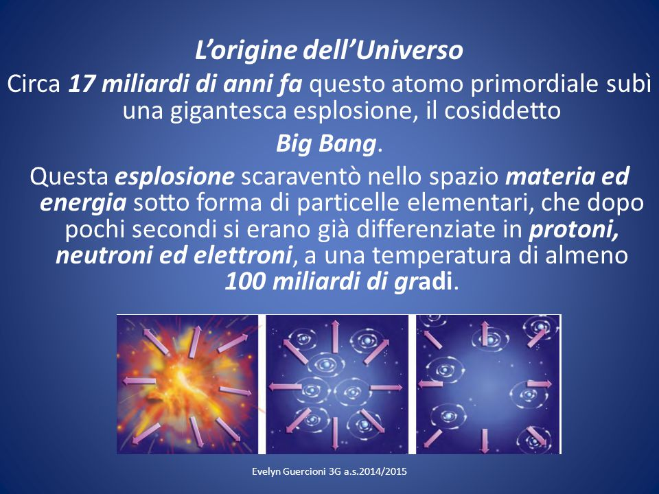 Evelyn Guercioni 3G a.s.2014/2015 L'origine dell'Universo Circa 17 miliardi di anni fa questo atomo primordiale subì una gigantesca esplosione, il cos