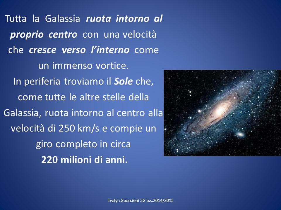 Tutta la Galassia ruota intorno al proprio centro con una velocità che cresce verso l'interno come un immenso vortice. In periferia troviamo il Sole c