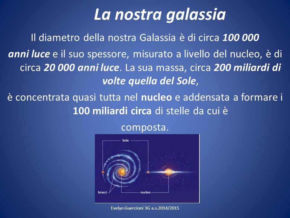La nostra galassia Il diametro della nostra Galassia è di circa 100 000 anni luce e il suo spessore, misurato a livello del nucleo, è di circa 20 000