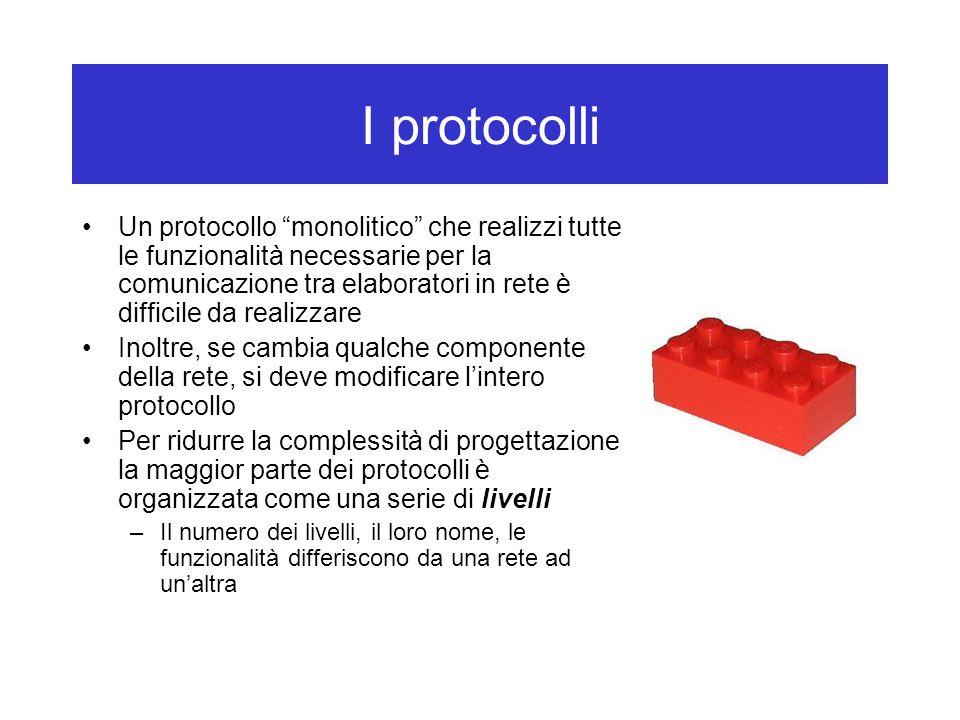 I protocolli Un protocollo monolitico che realizzi tutte le funzionalità necessarie per la comunicazione tra elaboratori in rete è difficile da realizzare Inoltre, se cambia qualche componente della rete, si deve modificare l'intero protocollo Per ridurre la complessità di progettazione la maggior parte dei protocolli è organizzata come una serie di livelli –Il numero dei livelli, il loro nome, le funzionalità differiscono da una rete ad un'altra