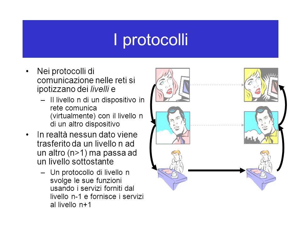 I protocolli Nei protocolli di comunicazione nelle reti si ipotizzano dei livelli e –Il livello n di un dispositivo in rete comunica (virtualmente) con il livello n di un altro dispositivo In realtà nessun dato viene trasferito da un livello n ad un altro (n>1) ma passa ad un livello sottostante –Un protocollo di livello n svolge le sue funzioni usando i servizi forniti dal livello n-1 e fornisce i servizi al livello n+1
