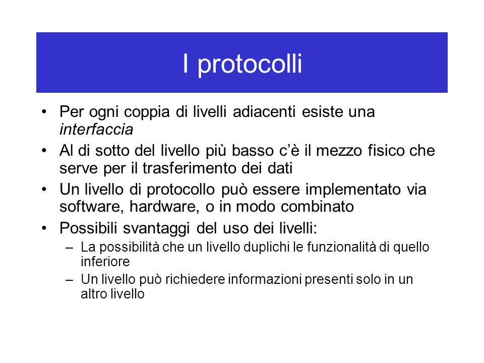 I protocolli Per ogni coppia di livelli adiacenti esiste una interfaccia Al di sotto del livello più basso c'è il mezzo fisico che serve per il trasferimento dei dati Un livello di protocollo può essere implementato via software, hardware, o in modo combinato Possibili svantaggi del uso dei livelli: –La possibilità che un livello duplichi le funzionalità di quello inferiore –Un livello può richiedere informazioni presenti solo in un altro livello
