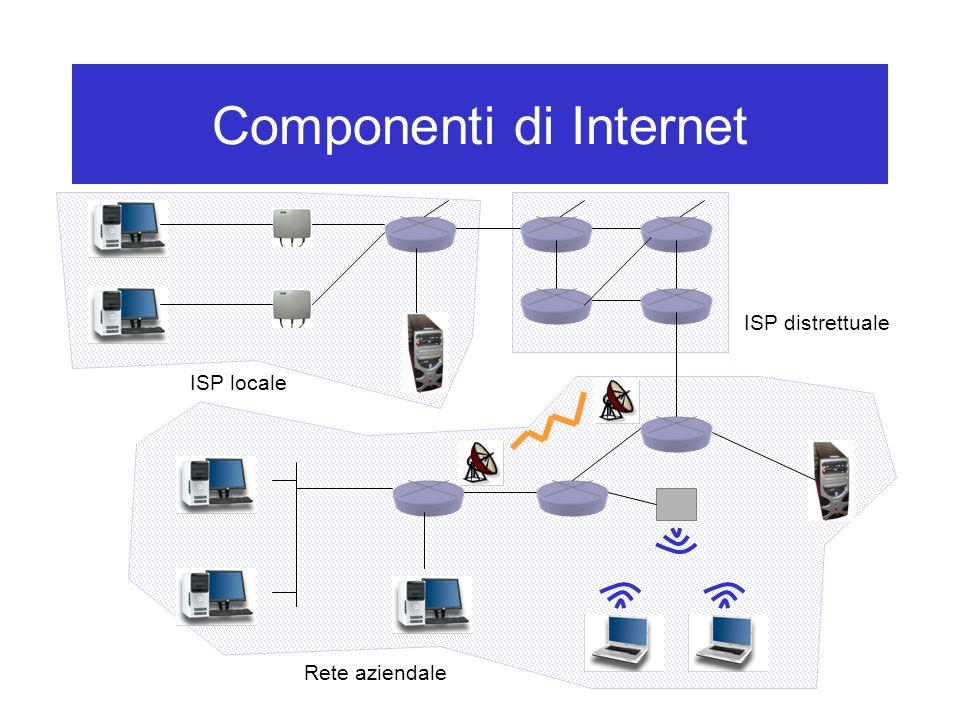 Componenti di Internet Rete aziendale ISP locale ISP distrettuale