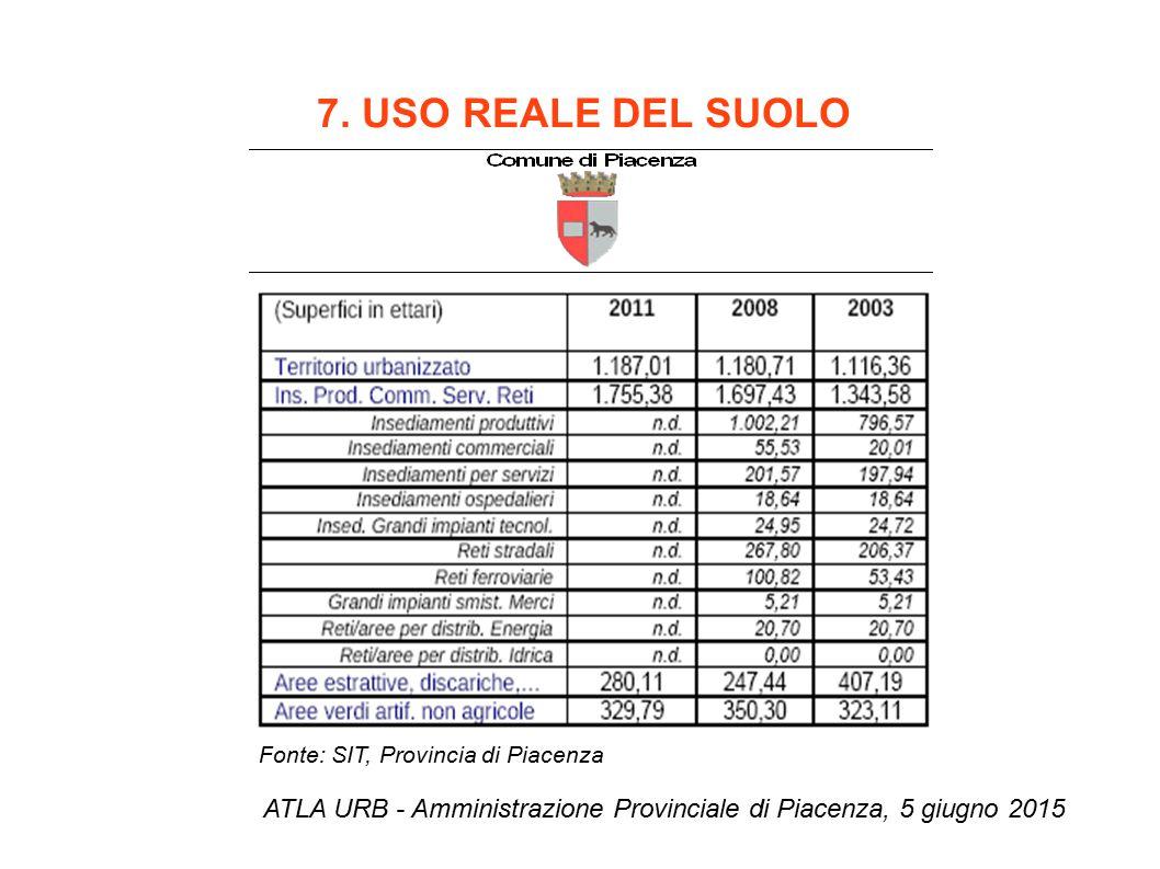 7. USO REALE DEL SUOLO ATLA URB - Amministrazione Provinciale di Piacenza, 5 giugno 2015 Fonte: SIT, Provincia di Piacenza