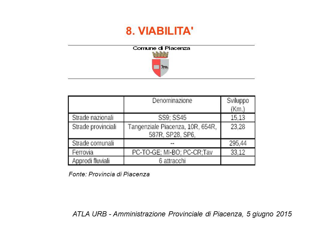 8. VIABILITA' ATLA URB - Amministrazione Provinciale di Piacenza, 5 giugno 2015 Fonte: Provincia di Piacenza