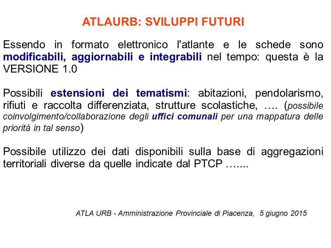 ATLAURB: SVILUPPI FUTURI Essendo in formato elettronico l'atlante e le schede sono modificabili, aggiornabili e integrabili nel tempo: questa è la VER