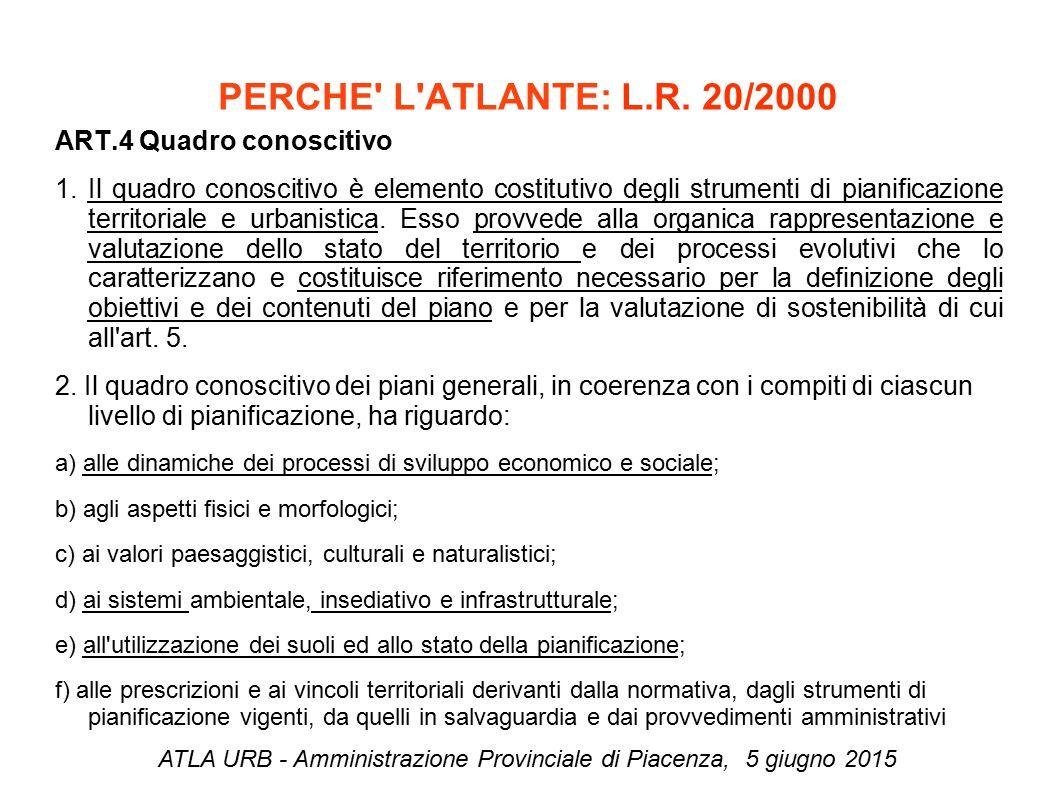 PERCHE' L'ATLANTE: L.R. 20/2000 ART.4 Quadro conoscitivo 1. Il quadro conoscitivo è elemento costitutivo degli strumenti di pianificazione territorial