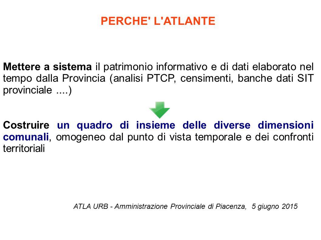 PERCHE' L'ATLANTE Mettere a sistema il patrimonio informativo e di dati elaborato nel tempo dalla Provincia (analisi PTCP, censimenti, banche dati SIT