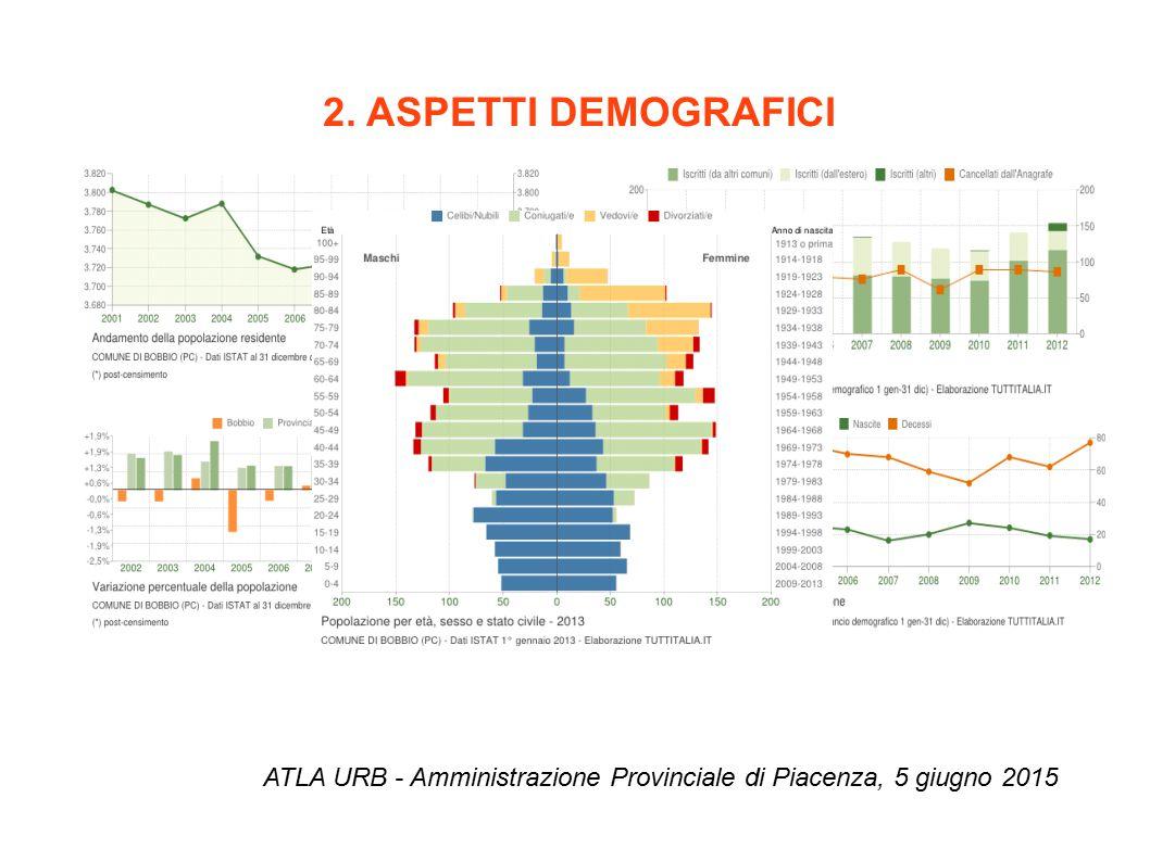 2. ASPETTI DEMOGRAFICI ATLA URB - Amministrazione Provinciale di Piacenza, 5 giugno 2015