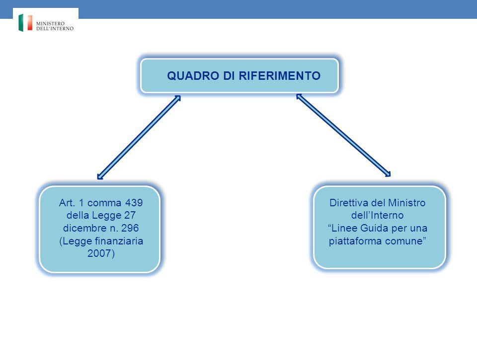 """QUADRO DI RIFERIMENTO Art. 1 comma 439 della Legge 27 dicembre n. 296 (Legge finanziaria 2007) Direttiva del Ministro dell'Interno """"Linee Guida per un"""