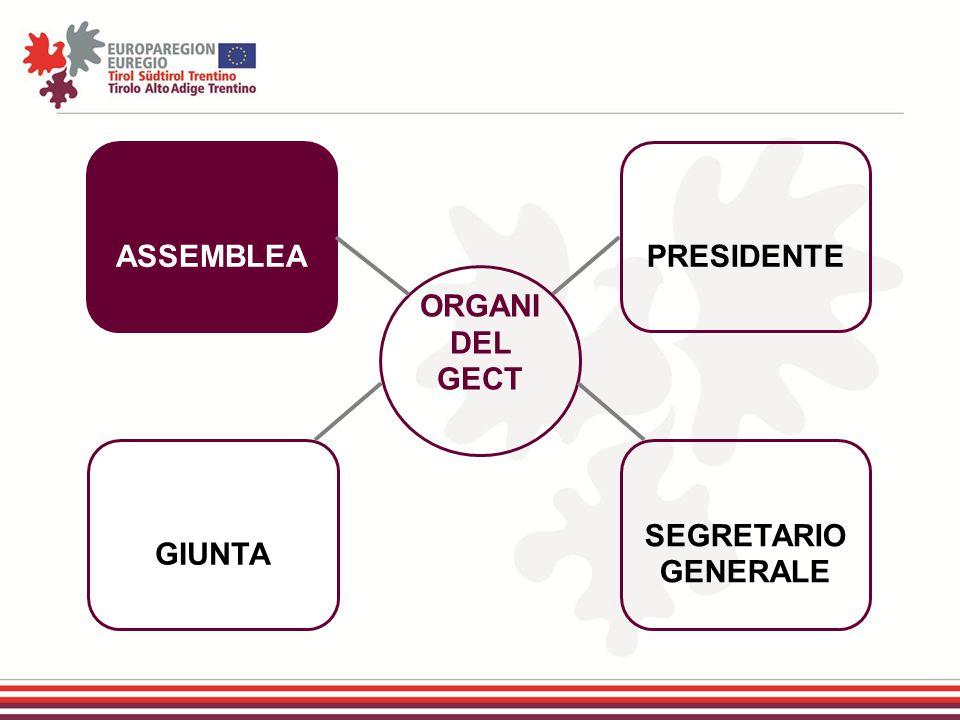 ORGANI DEL GECT ASSEMBLEA GIUNTA SEGRETARIO GENERALE PRESIDENTE