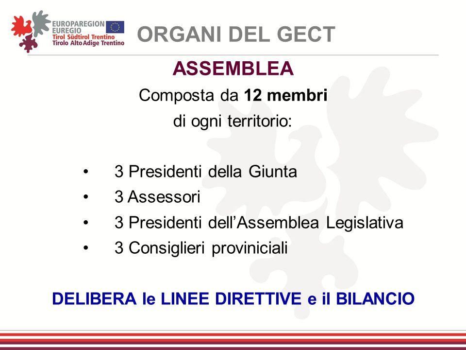ASSEMBLEA Composta da 12 membri di ogni territorio: 3 Presidenti della Giunta 3 Assessori 3 Presidenti dell'Assemblea Legislativa 3 Consiglieri provin