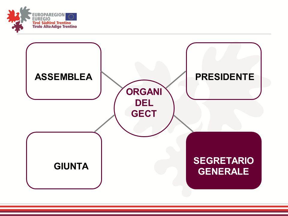 ASSEMBLEA GIUNTA SEGRETARIO GENERALE PRESIDENTE
