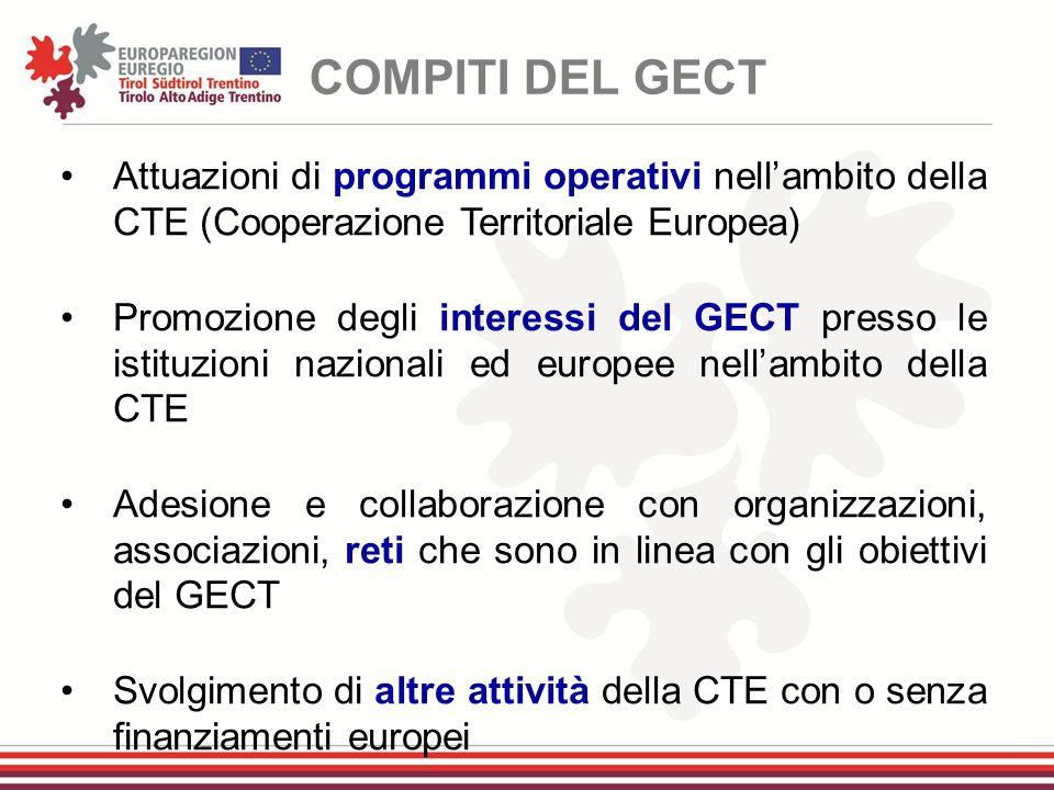 Attuazioni di programmi operativi nell'ambito della CTE (Cooperazione Territoriale Europea) Promozione degli interessi del GECT presso le istituzioni