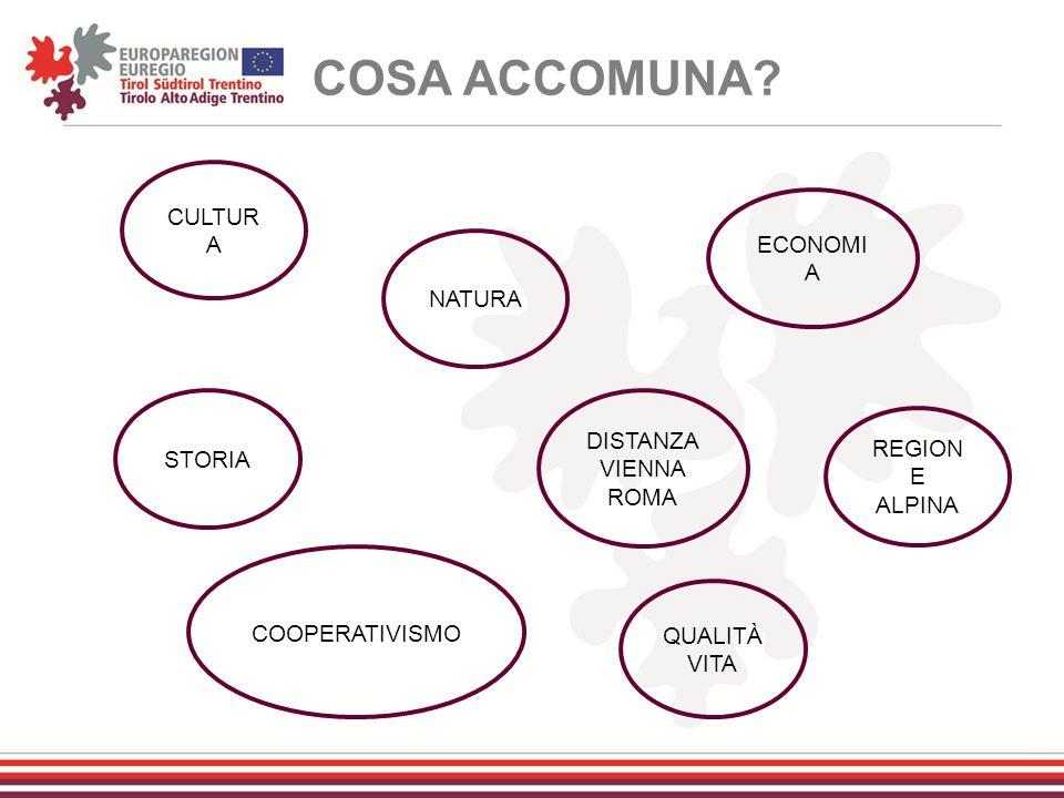 CULTUR A COOPERATIVISMO STORIA ECONOMI A REGION E ALPINA NATURA DISTANZA VIENNA ROMA QUALITÀ VITA COSA ACCOMUNA?