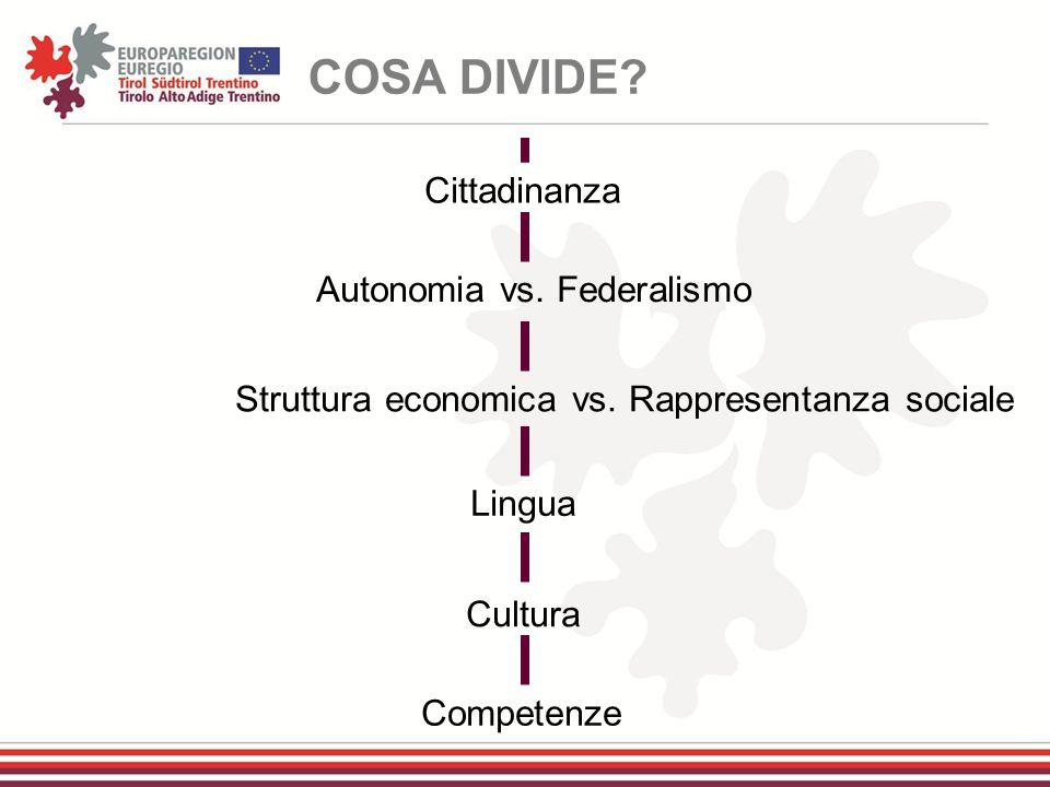 COSA DIVIDE? Cittadinanza Autonomia vs. Federalismo Struttura economica vs. Rappresentanza sociale Lingua Cultura Competenze