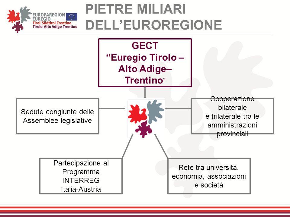 PIETRE MILIARI DELL'EUROREGIONE Sedute congiunte delle Assemblee legislative Partecipazione al Programma INTERREG Italia-Austria Cooperazione bilatera