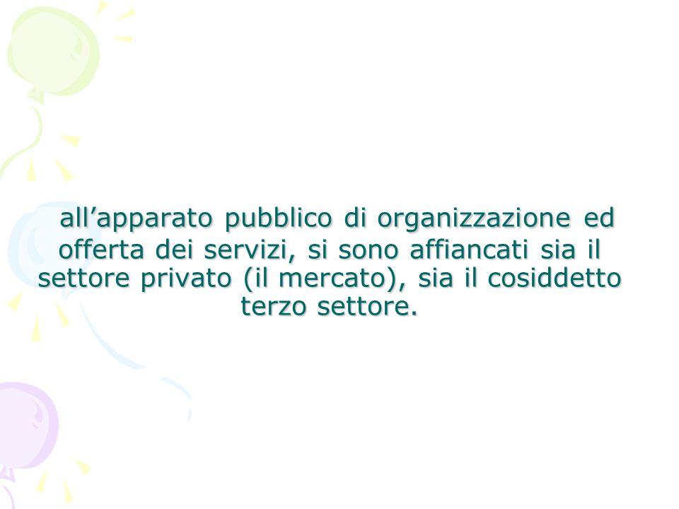 Servizio sociale Il Servizio sociale in questo sistema di welfare Svolge un ruolo strategico e importante non solo nella gestione e organizzazione, ma anche nella programmazione dei servizi Si parla di assistenza globale, personalizzata, a misura d'uomo.