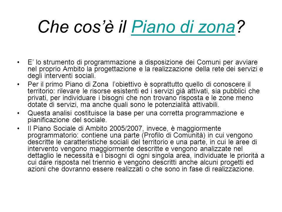 Che cos'è il Piano di zona?Piano di zona E' lo strumento di programmazione a disposizione dei Comuni per avviare nel proprio Ambito la progettazione e la realizzazione della rete dei servizi e degli interventi sociali.