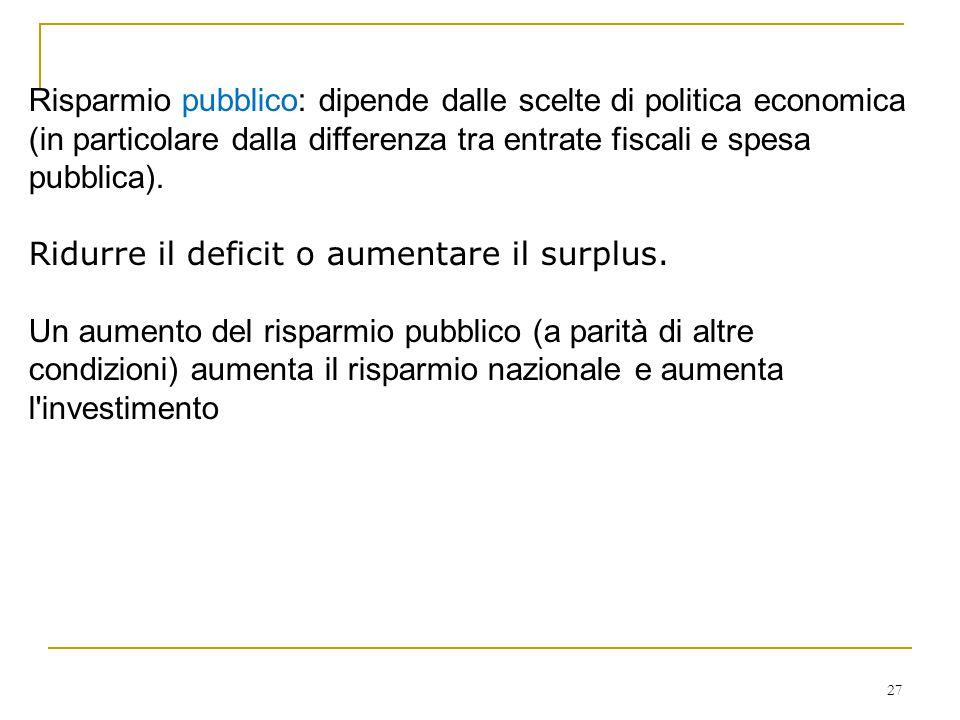 27 Risparmio pubblico: dipende dalle scelte di politica economica (in particolare dalla differenza tra entrate fiscali e spesa pubblica). Ridurre il d