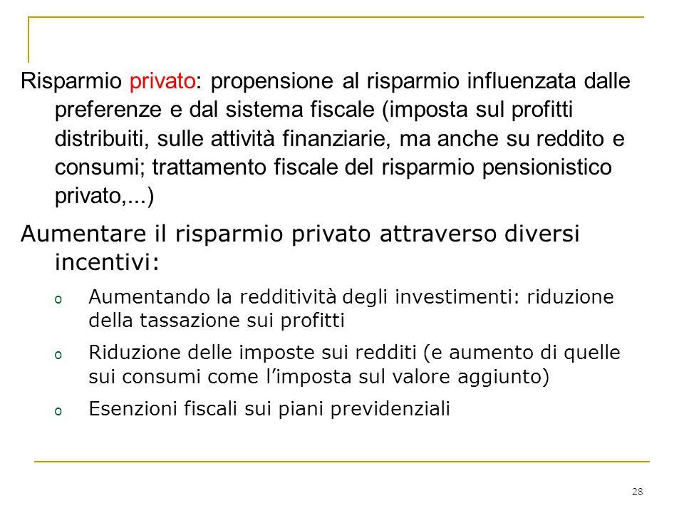28 Risparmio privato: propensione al risparmio influenzata dalle preferenze e dal sistema fiscale (imposta sul profitti distribuiti, sulle attività fi