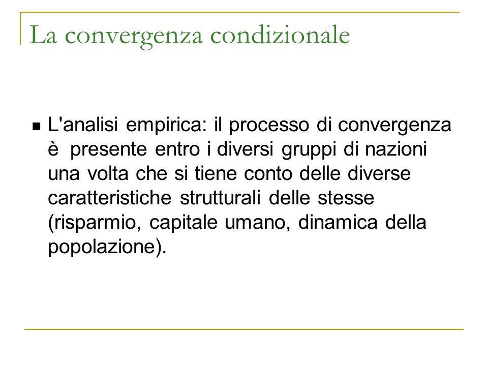 La convergenza condizionale L'analisi empirica: il processo di convergenza è presente entro i diversi gruppi di nazioni una volta che si tiene conto d