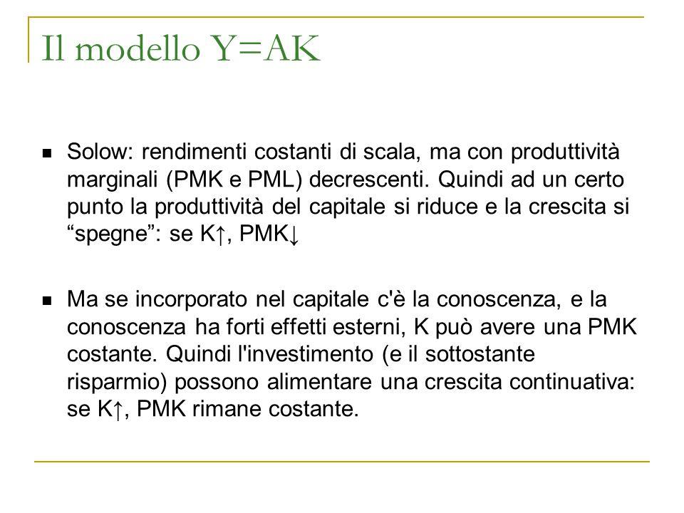 Il modello Y=AK Solow: rendimenti costanti di scala, ma con produttività marginali (PMK e PML) decrescenti. Quindi ad un certo punto la produttività d