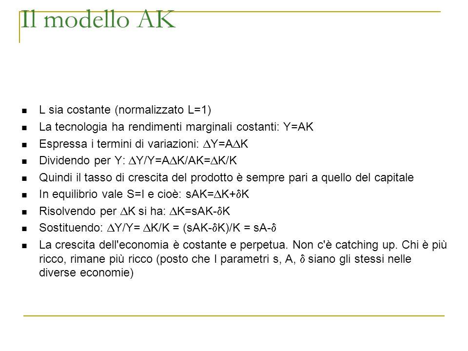 Il modello AK L sia costante (normalizzato L=1) La tecnologia ha rendimenti marginali costanti: Y=AK Espressa i termini di variazioni:  Y=A  K Divid