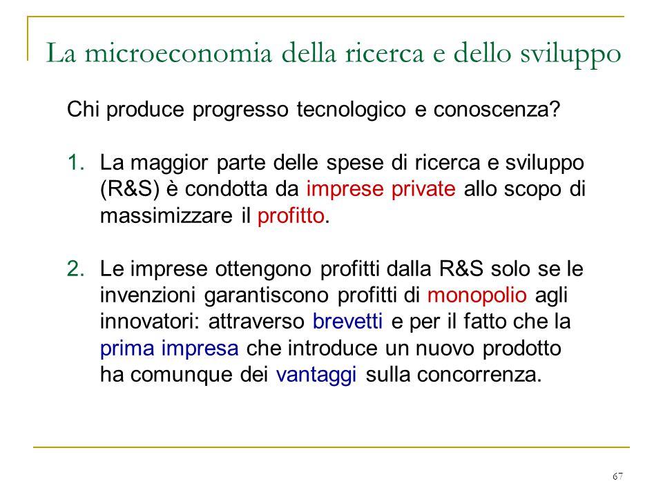 67 Chi produce progresso tecnologico e conoscenza? 1.La maggior parte delle spese di ricerca e sviluppo (R&S) è condotta da imprese private allo scopo