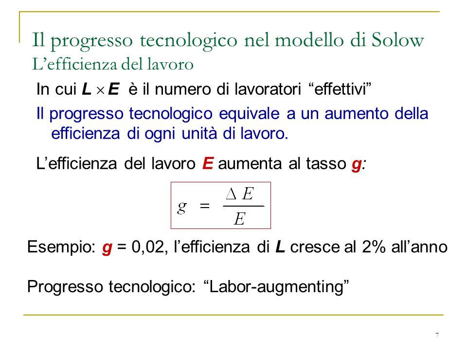 8 Il progresso tecnologico nel modello di Solow L'efficienza del lavoro La variazione del capitale per unità di lavoro effettivo: (  + n + g)k  k ammortamento n k crescita della popolazione g k progresso tecnologico (maggiore efficienza dei lavoratori)