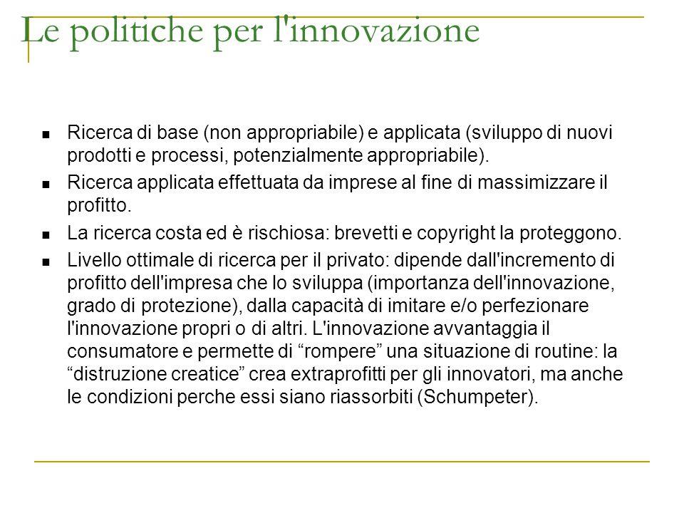 Le politiche per l'innovazione Ricerca di base (non appropriabile) e applicata (sviluppo di nuovi prodotti e processi, potenzialmente appropriabile).