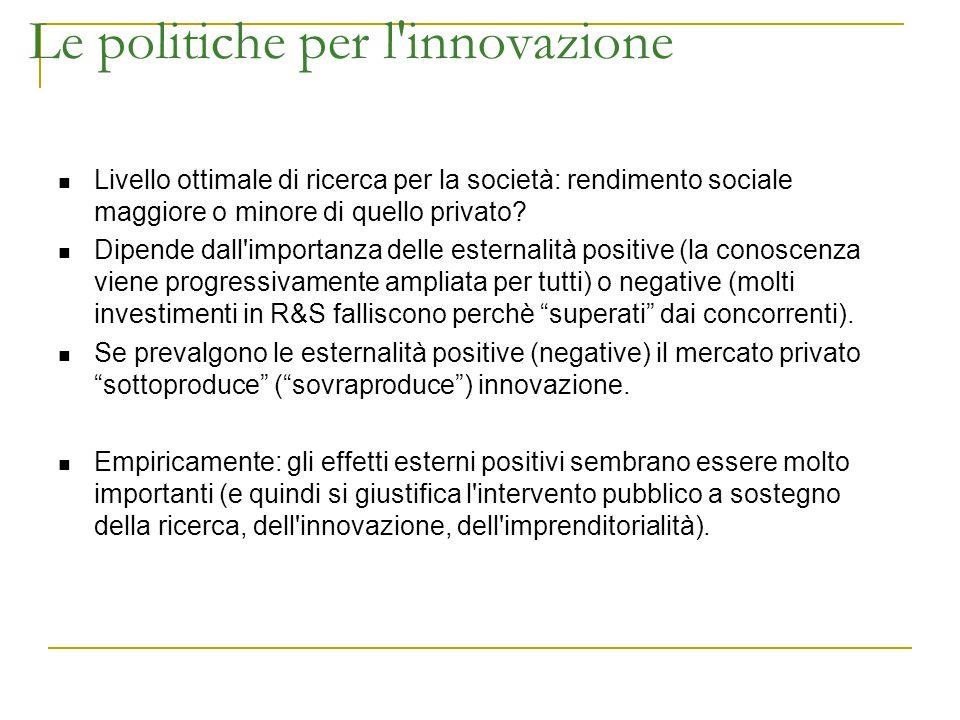 Le politiche per l'innovazione Livello ottimale di ricerca per la società: rendimento sociale maggiore o minore di quello privato? Dipende dall'import