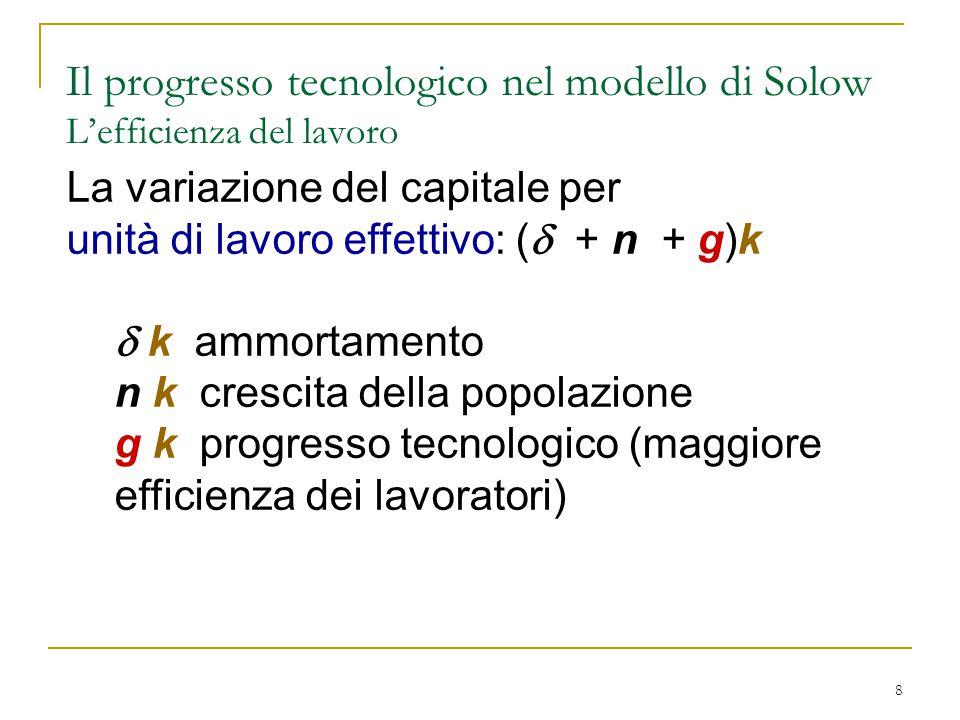 9 Lo stato stazionario In presenza di progresso tecnologico Come nel modello base di Solow, in stato stazionario il capitale per unità di lavoro effettivo non varia: k = s f(k) – ( + n + g)k = 0 Nota: in questo caso quello che smette di crescere è il capitale per unità di lavoro effettivo