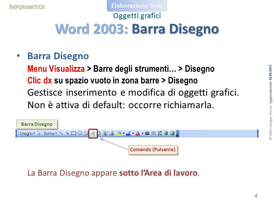 © 2015 Giorgio Porcu - Aggiornamennto 04/05/2015 I NFORMATICA Elaborazione Testi Oggetti grafici Word 2003: Barra Disegno 4 Comando (Pulsante) Barra D