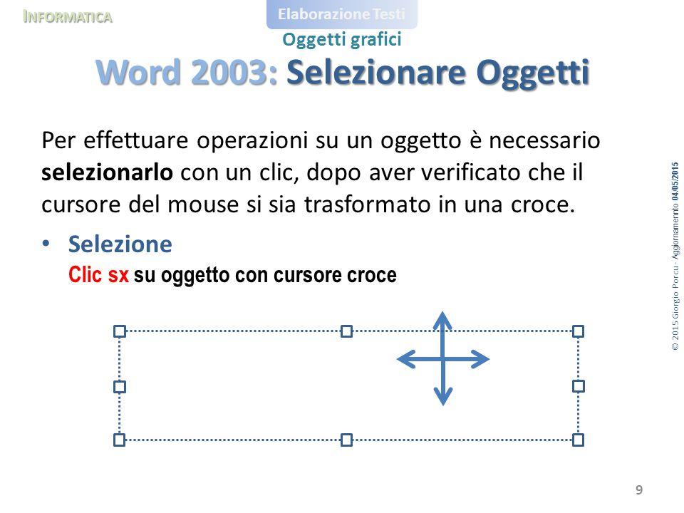 © 2015 Giorgio Porcu - Aggiornamennto 04/05/2015 I NFORMATICA Elaborazione Testi Oggetti grafici Per effettuare operazioni su un oggetto è necessario