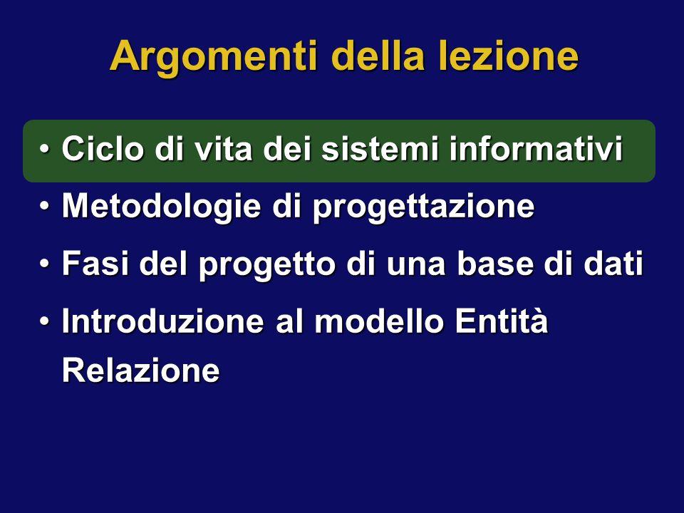 Argomenti della lezione Ciclo di vita dei sistemi informativiCiclo di vita dei sistemi informativi Metodologie di progettazioneMetodologie di progetta
