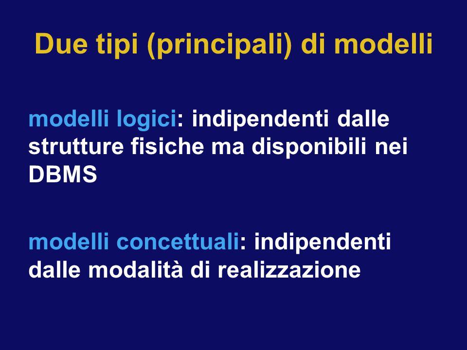 modelli logici: indipendenti dalle strutture fisiche ma disponibili nei DBMS modelli concettuali: indipendenti dalle modalità di realizzazione Due tipi (principali) di modelli