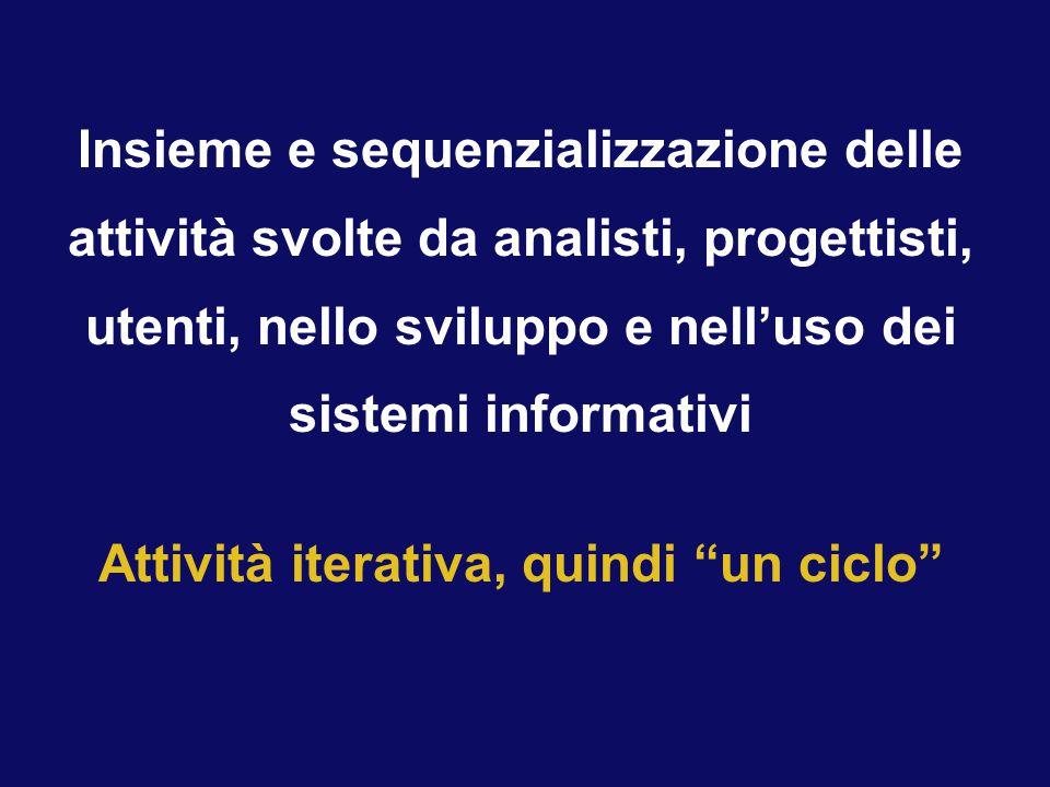Insieme e sequenzializzazione delle attività svolte da analisti, progettisti, utenti, nello sviluppo e nell'uso dei sistemi informativi Attività iterativa, quindi un ciclo