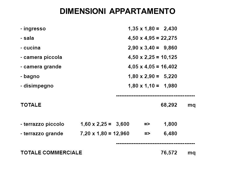 DIMENSIONI APPARTAMENTO - ingresso 1,35x 1,80 = 2,430 - sala 4,50 x 4,95 = 22,275 - cucina 2,90 x 3,40 = 9,860 - camera piccola 4,50 x 2,25 = 10,125 - camera grande 4,05 x 4,05 = 16,402 - bagno 1,80 x 2,90 = 5,220 - disimpegno 1,80 x 1,10 = 1,980 --------------------------------------------- TOTALE 68,292mq - terrazzo piccolo 1,60x 2,25 = 3,600 =>1,800 - terrazzo grande 7,20x 1,80 = 12,960 =>6,480 --------------------------------------------- TOTALE COMMERCIALE 76,572mq