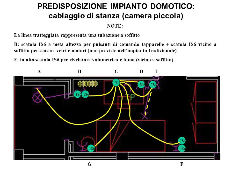 PREDISPOSIZIONE IMPIANTO DOMOTICO: cablaggio di stanza (camera piccola) NOTE: La linea tratteggiata rappresenta una tubazione a soffitto B: scatola IS6 a metà altezza per pulsanti di comando tapparelle + scatola IS6 vicino a soffitto per sensori vetri e motori (non previste nell'impianto tradizionale) F: in alto scatola IS6 per rivelatore volumetrico e fumo (vicino a soffitto) IS6 BCDE F A G A IS5