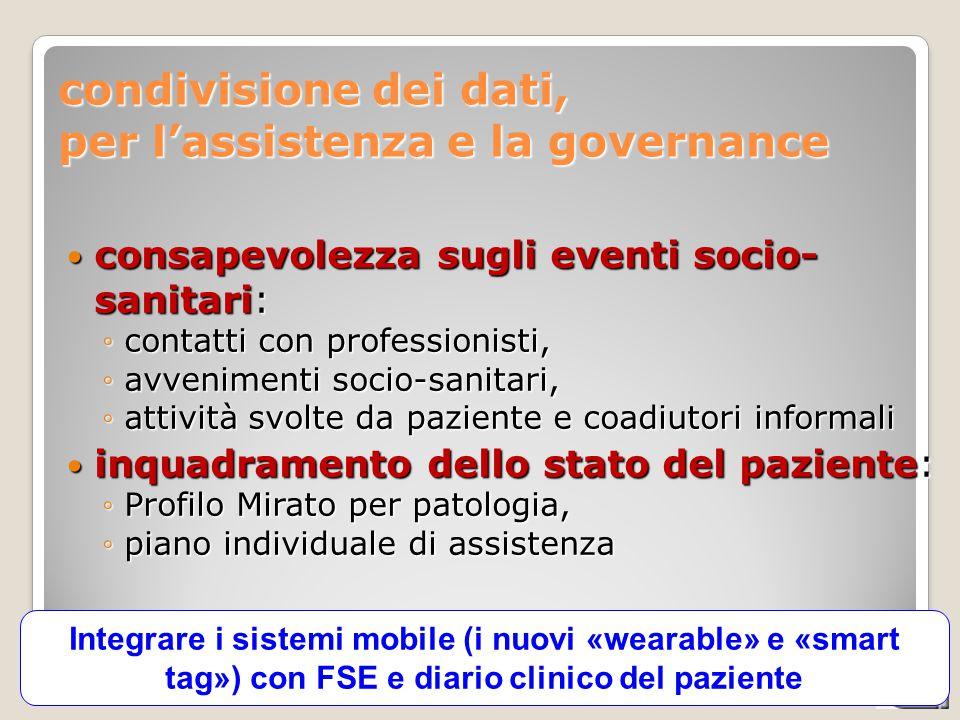 CATALIS - integrazione socio-sanitaria, 03-06-2013 condivisione dei dati, per l'assistenza e la governance consapevolezza sugli eventi socio- sanitari