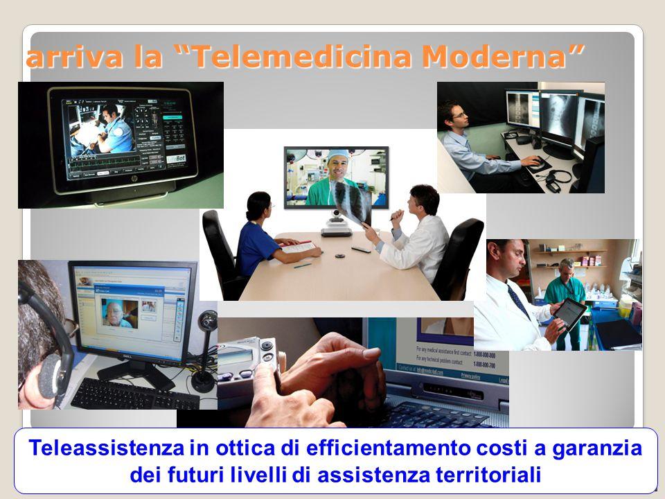 CATALIS - integrazione socio-sanitaria, 03-06-2013 arriva la Telemedicina Moderna 6 Teleassistenza in ottica di efficientamento costi a garanzia dei futuri livelli di assistenza territoriali