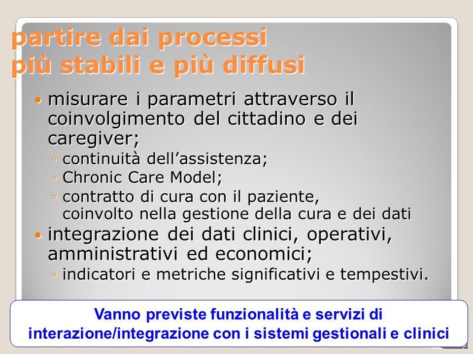 CATALIS - integrazione socio-sanitaria, 03-06-2013 partire dai processi più stabili e più diffusi misurare i parametri attraverso il coinvolgimento de