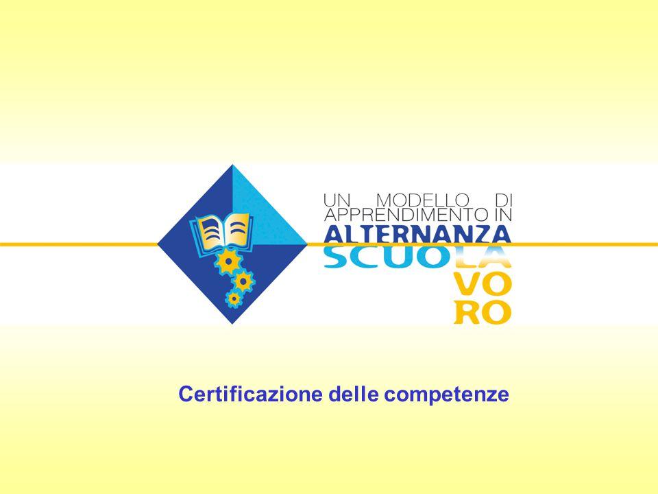 La certificazione delle competenze Quadro normativo di riferimento attuale Art.