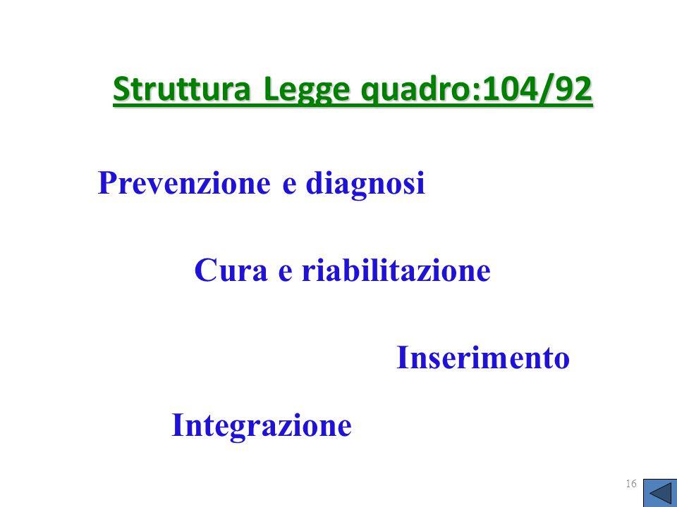 Struttura Legge quadro:104/92 16 Prevenzione e diagnosi Cura e riabilitazione Inserimento Integrazione