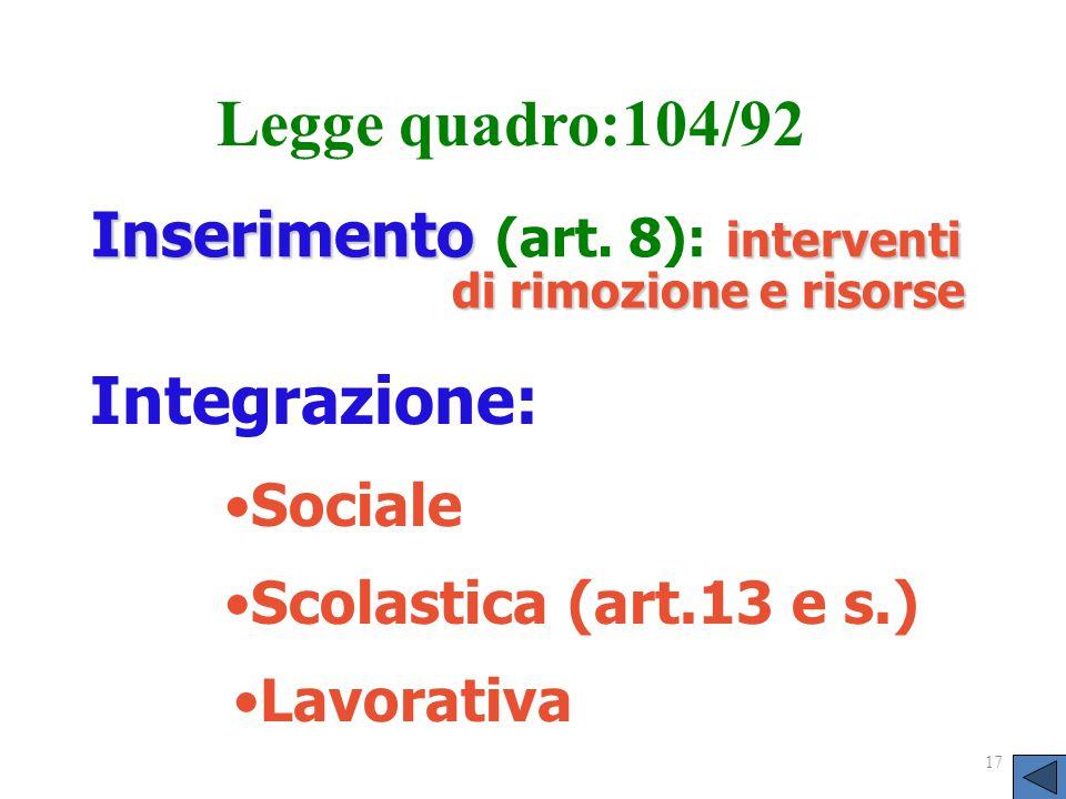 17 Inserimento interventi Inserimento (art. 8): interventi di rimozione e risorse di rimozione e risorse Legge quadro:104/92 Integrazione: Sociale Sco