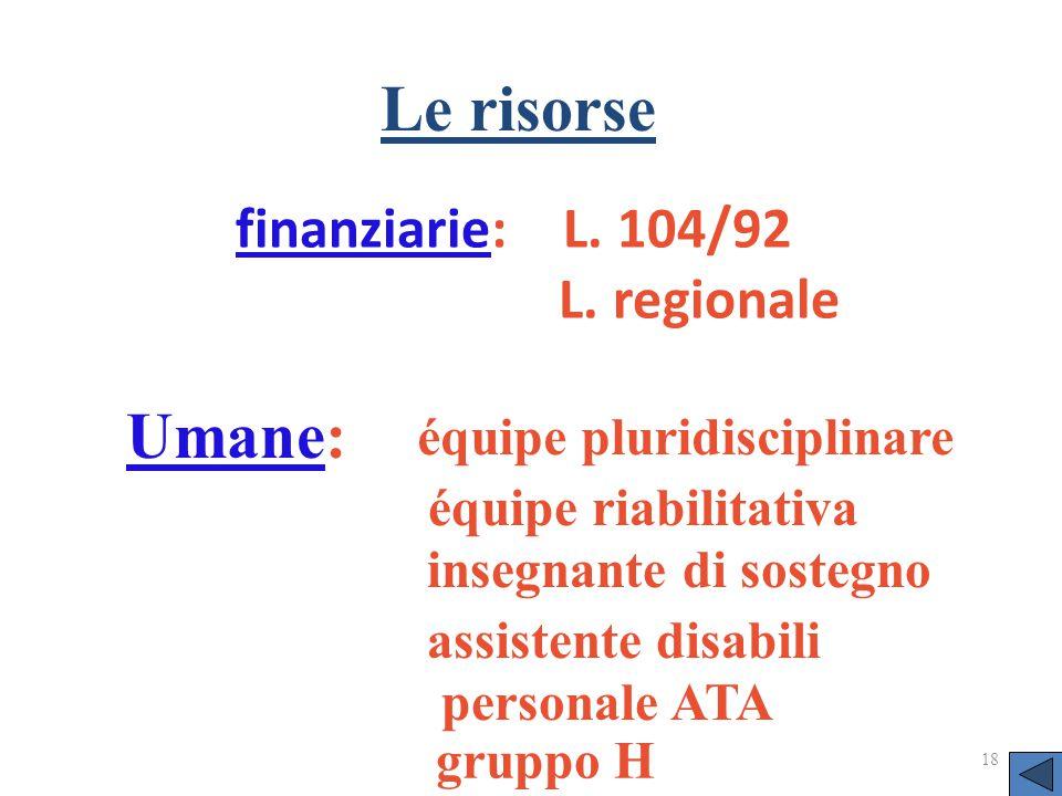 finanziarie: L. 104/92 L. regionale 18 Le risorse Umane: équipe pluridisciplinare équipe riabilitativa insegnante di sostegno assistente disabili pers