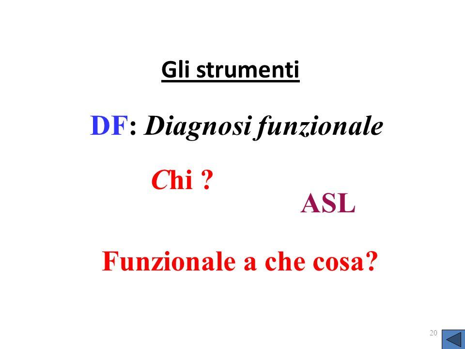 Gli strumenti 20 DF: Diagnosi funzionale Chi ? Funzionale a che cosa? ASL
