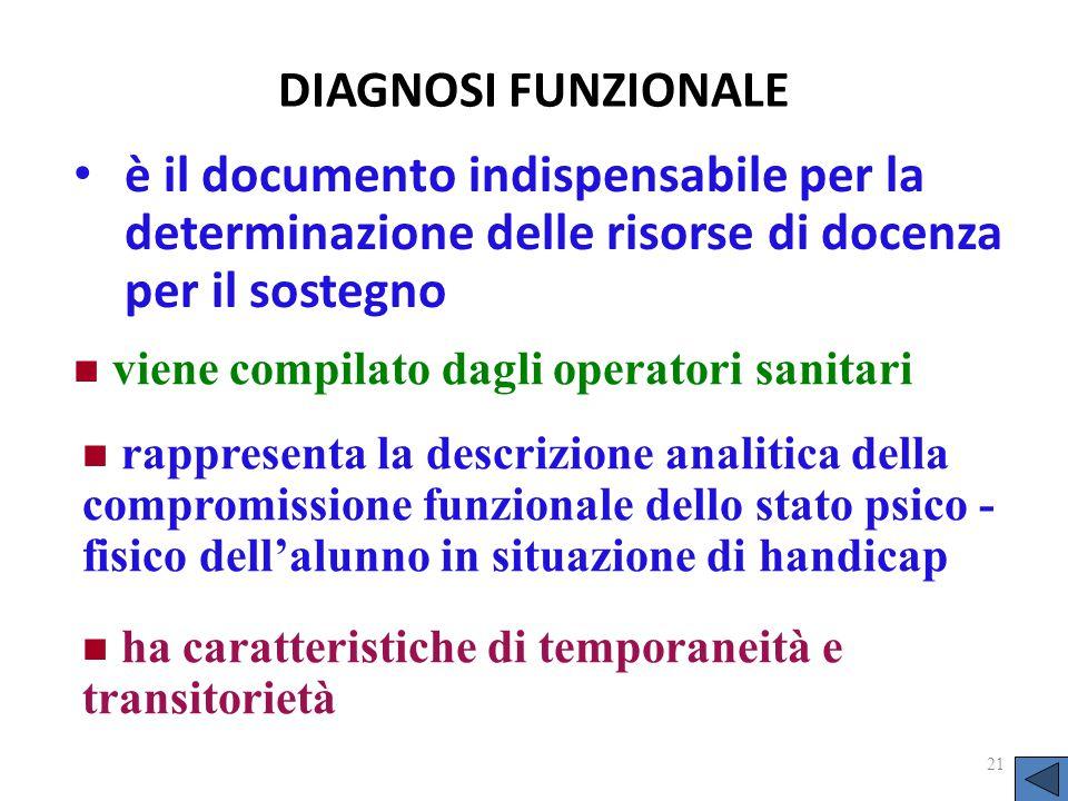 DIAGNOSI FUNZIONALE è il documento indispensabile per la determinazione delle risorse di docenza per il sostegno 21 viene compilato dagli operatori sa