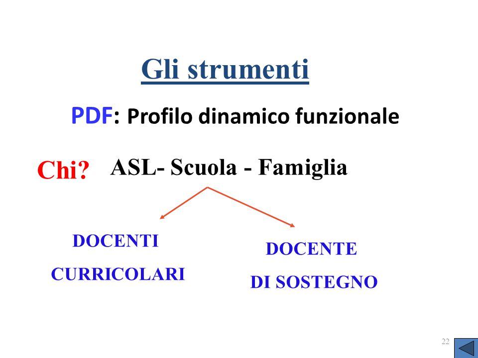 PDF: Profilo dinamico funzionale 22 DOCENTI CURRICOLARI DOCENTE DI SOSTEGNO Gli strumenti Chi? ASL- Scuola - Famiglia